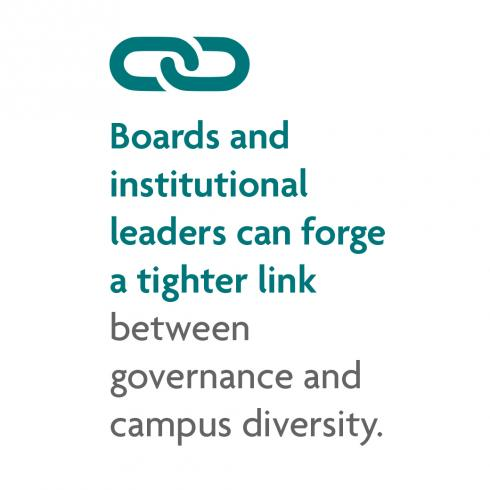 Boards and Institutional Diversity: Missed Opportunities, Points of Leverage
